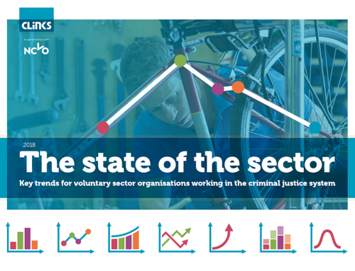 CLINKS STATE OF THE SECTOR