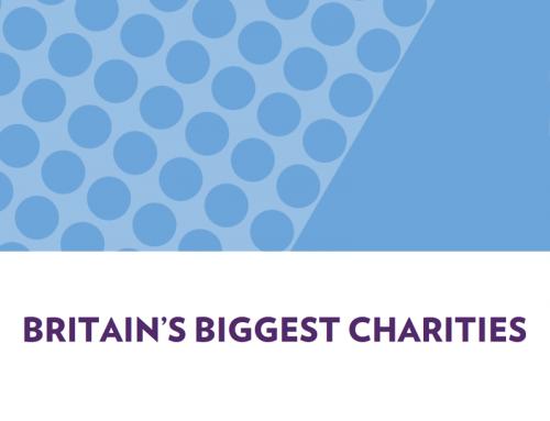 BRITAIN'S BIGGEST CHARITIES